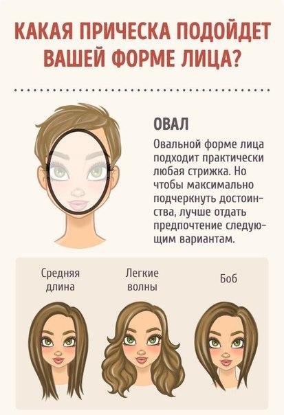 idealnaya-prichyoska-dlya-vashej-formy-litsa-vybirajte-1