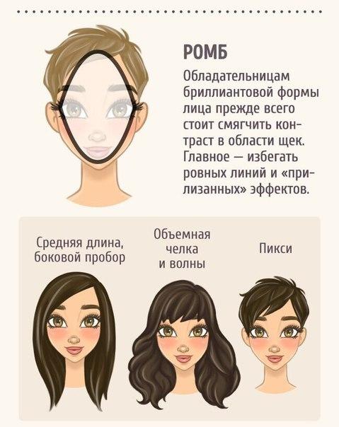 idealnaya-prichyoska-dlya-vashej-formy-litsa-vybirajte-6